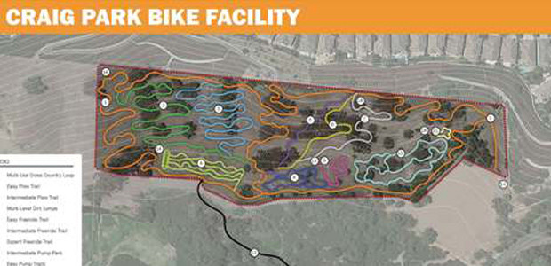 Orange County Bike Park – Status